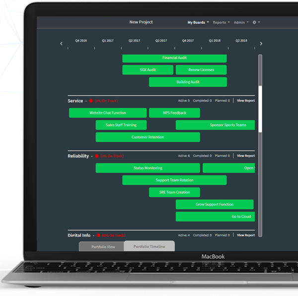 Portfolio Timeline dashboard enables users to see a project in detail