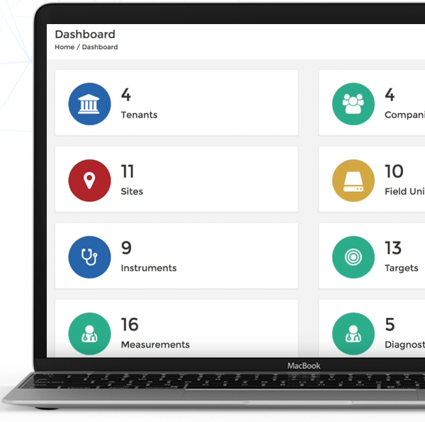Network analysis dashboard for network management