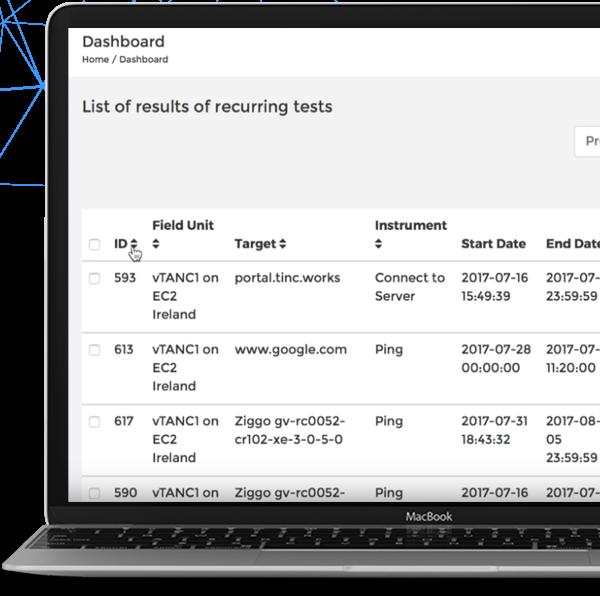 Network analysis instrument