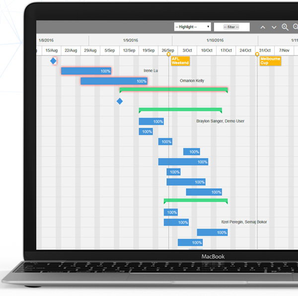 Example of a project's Gantt Chart