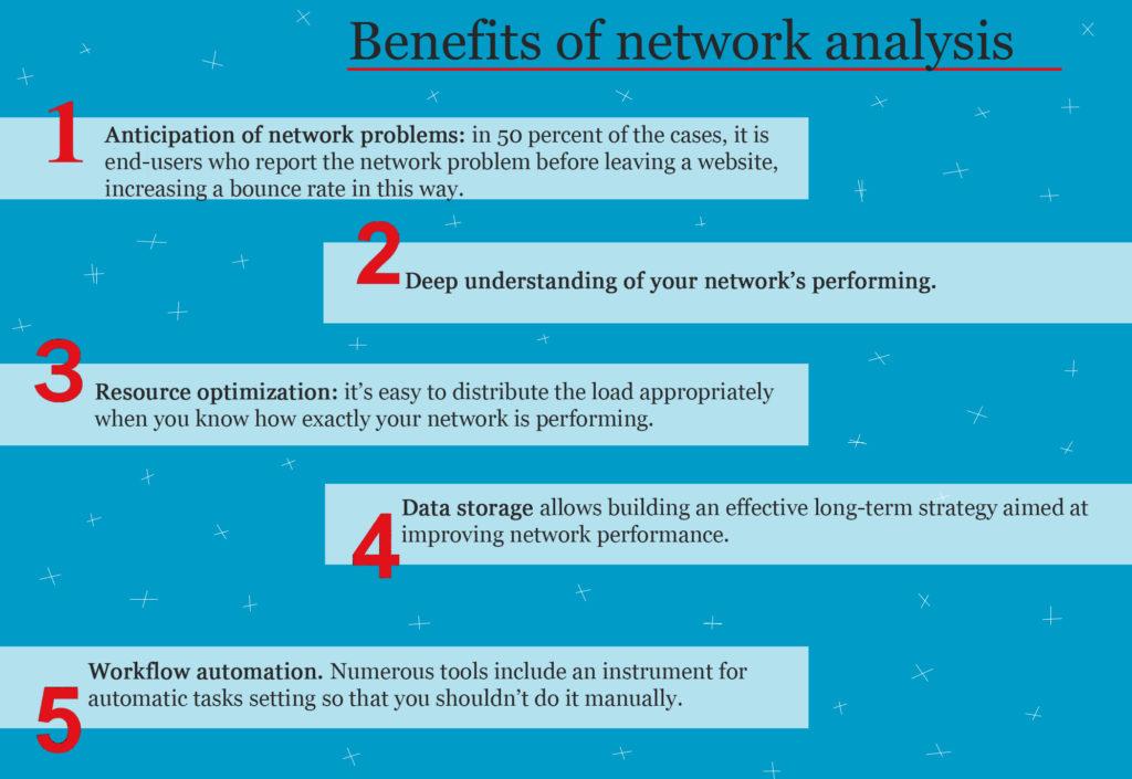 Benefits of network management